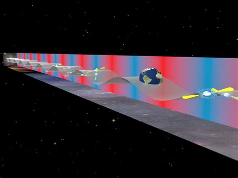 Gravitational wave search provides insights into galaxy