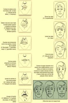 Exercise of facial paralysis | education | Bell's palsy