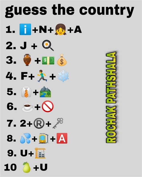 whatsapp emoticons puzzle guess the country names