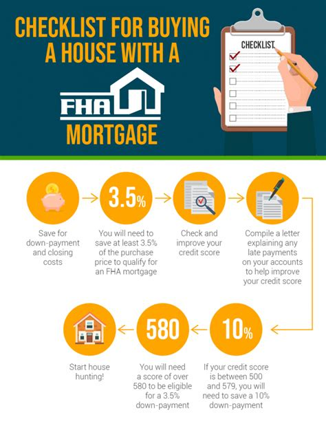 3 Steps To Get Yourself Ready For Homeownership