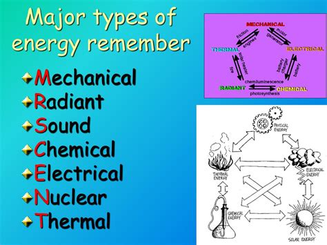 PPT - Energy Transformations PowerPoint Presentation, free